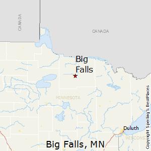 Comparison Lander Wyoming  Big Falls Minnesota