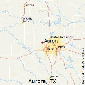Comparison Rialto California Aurora Texas