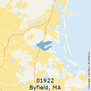 Byfield,Massachusetts(01922) Zip Code Map