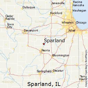 Comparison Sparland Illinois Ottawa Illinois