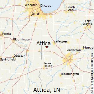 Comparison: Crawfordsville, Indiana   Attica, Indiana