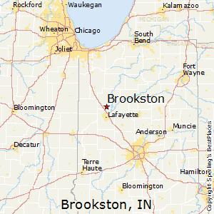 Brookston, Indiana Climate