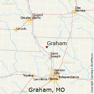 Graham,Missouri Map