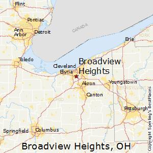 Comparison: Broadview Heights, Ohio   Brecksville, Ohio
