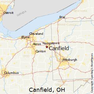 Comparison Poland Ohio Canfield Ohio