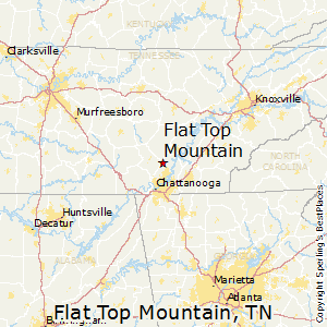 Flat_Top_Mountain,Tennessee Map