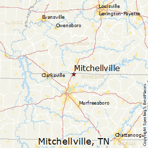 Mitchellville,Tennessee Map