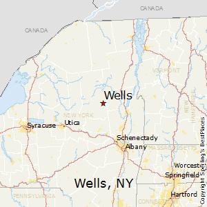 Comparison Wells New York Warwick New York